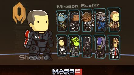 Video games chibi mass effect 2 shepard wallpaper