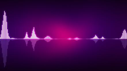 Music waves equalizer wallpaper