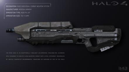 Video games guns weapons halo 4 wallpaper