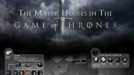 Game of thrones maps motto Wallpaper