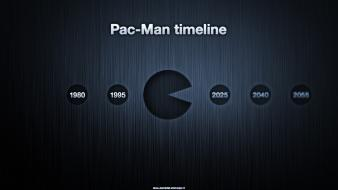 Pacman timeline video games wallpaper