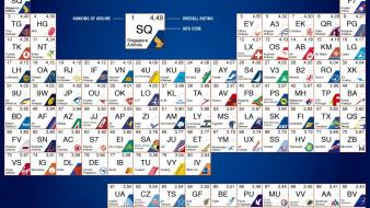 Shoes x ray wallpaper 114494 periodic table wallpaper urtaz Images