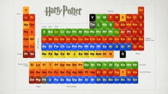 Harry potter periodic table Wallpaper