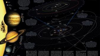 Outer space solar system planets education wallpaper