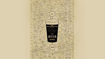 Beers text typography wallpaper