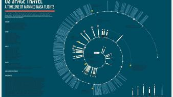 Outer space nasa infographics wallpaper