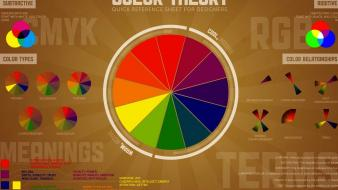 Science multicolor charts colors infographics wallpaper