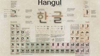 Periodic table korea charts language hangul korean infographics wallpaper