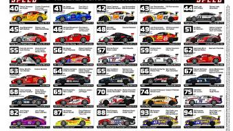 Racing cars spotter guide Wallpaper