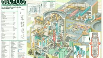Nuclear power plants reactor boiling water Wallpaper
