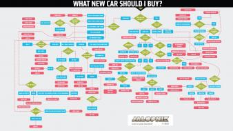 Cars typography layout infographics jalopnik wallpaper