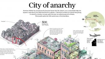 Hong kong kowloon walled city anarchy buildings cities wallpaper